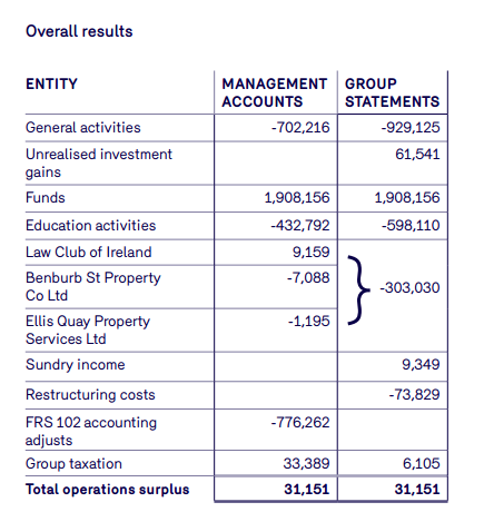 gsk annual report 2010 Annual balance sheet for gsk company financials financial statements for glaxosmithkline plc adr.